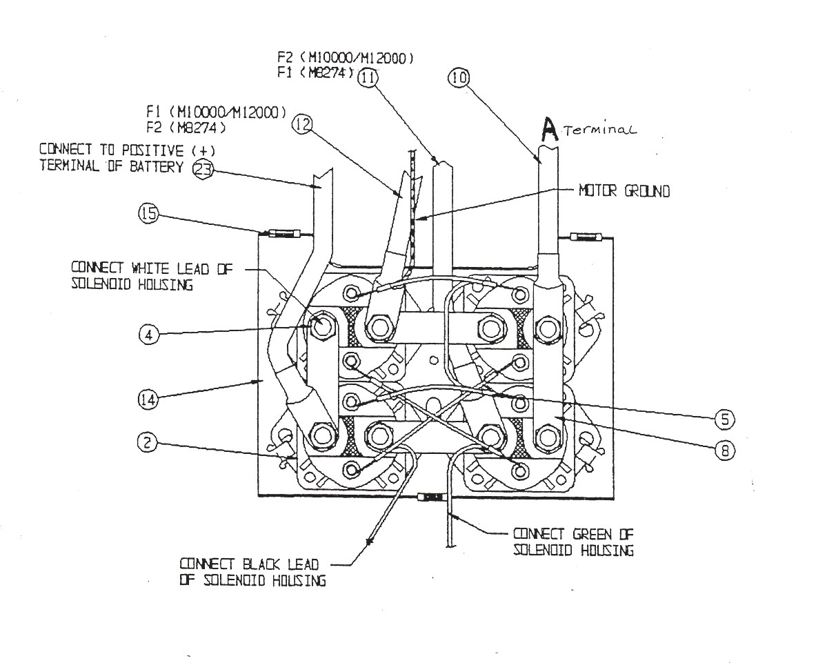warn atv winch wiring diagram for polaris